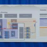 Kühlwasser Kreislauf im Rückkühlwerk Amsteg für die Kühlung im Tunnelbau beim Gotthard-Basistunnel in der Schweiz